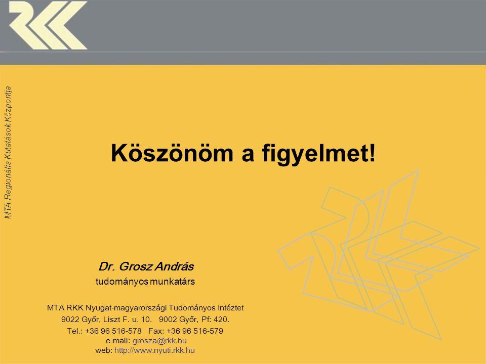 MTA Regionális Kutatások Központja Köszönöm a figyelmet! Dr. Grosz András tudományos munkatárs MTA RKK Nyugat-magyarországi Tudományos Intéztet 9022 G