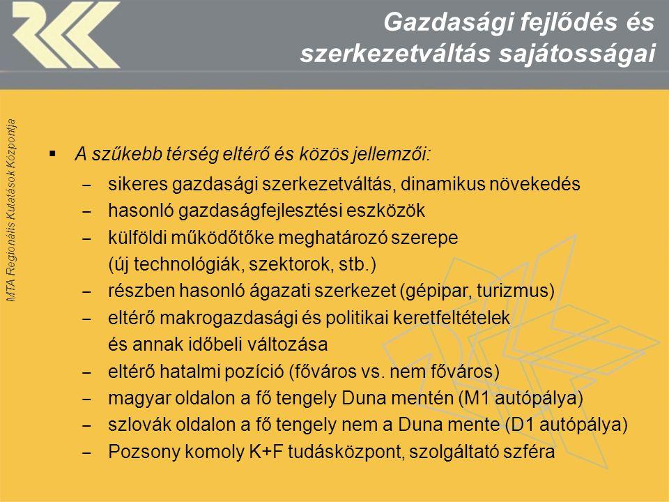 MTA Regionális Kutatások Központja Gazdaságfejlesztési eszközök a magyar oldalon  Kereslet orientált, intenzív fejlesztés: ‒ innováció, versenyképesség ‒ innovációs központok ‒ hálózatosodás, klaszteresedés ‒ tudásbázis (Győr, Sopron, Móvár)  Kínálat orientált, extenzív fejlesztés: ‒ termelő infrastruktúra ‒ ipari parkok és logisztikai központok ‒ támogatások, kedvezmények