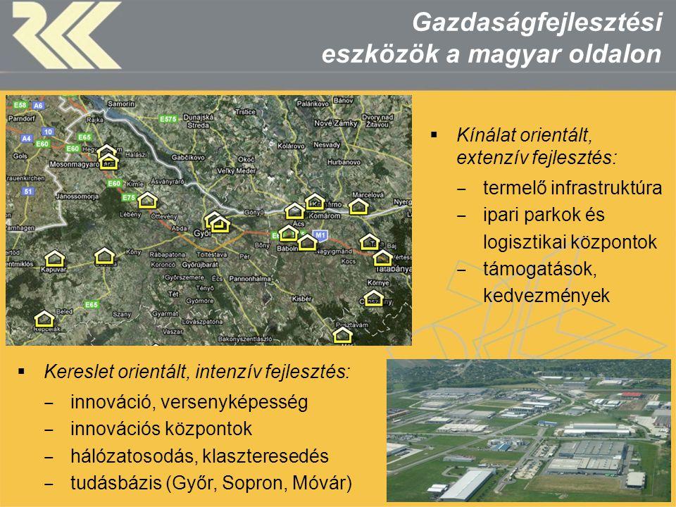 MTA Regionális Kutatások Központja Gazdaságfejlesztési eszközök a magyar oldalon  Kereslet orientált, intenzív fejlesztés: ‒ innováció, versenyképess