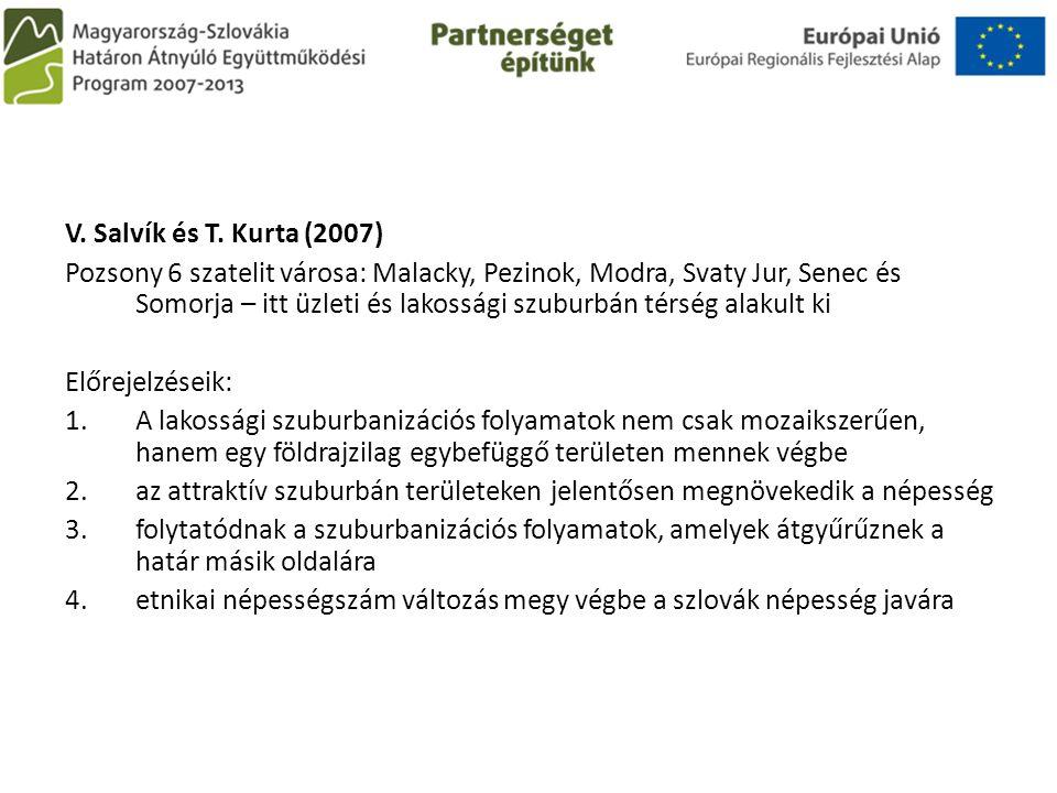 V. Salvík és T. Kurta (2007) Pozsony 6 szatelit városa: Malacky, Pezinok, Modra, Svaty Jur, Senec és Somorja – itt üzleti és lakossági szuburbán térsé