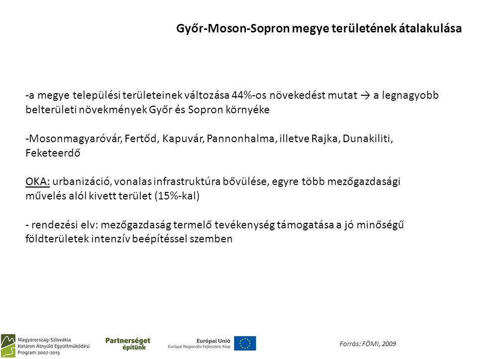 Forrás: FÖMI, 2009 Győr-Moson-Sopron megye területének átalakulása -a megye települési területeinek változása 44%-os növekedést mutat → a legnagyobb belterületi növekmények Győr és Sopron környéke -Mosonmagyaróvár, Fertőd, Kapuvár, Pannonhalma, illetve Rajka, Dunakiliti, Feketeerdő OKA: OKA: urbanizáció, vonalas infrastruktúra bővülése, egyre több mezőgazdasági művelés alól kivett terület (15%-kal) - rendezési elv: mezőgazdaság termelő tevékenység támogatása a jó minőségű földterületek intenzív beépítéssel szemben