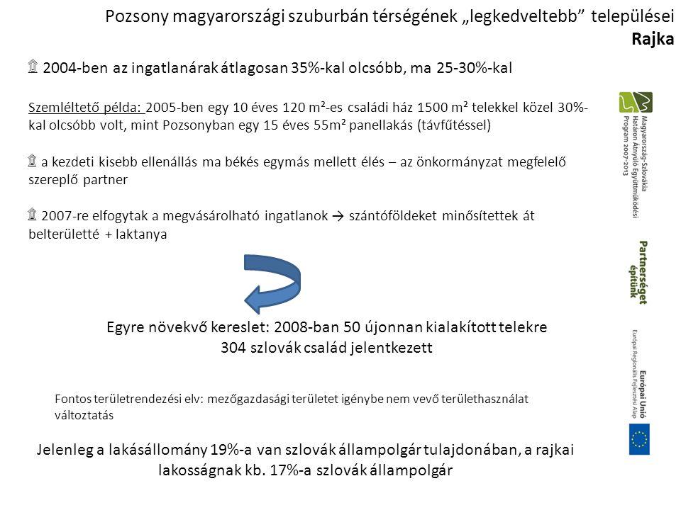 """Pozsony magyarországi szuburbán térségének """"legkedveltebb települései Rajka ۩ 2004-ben az ingatlanárak átlagosan 35%-kal olcsóbb, ma 25-30%-kal Szemléltető példa: 2005-ben egy 10 éves 120 m²-es családi ház 1500 m² telekkel közel 30%- kal olcsóbb volt, mint Pozsonyban egy 15 éves 55m² panellakás (távfűtéssel) ۩ a kezdeti kisebb ellenállás ma békés egymás mellett élés – az önkormányzat megfelelő szereplő partner ۩ 2007-re elfogytak a megvásárolható ingatlanok → szántóföldeket minősítettek át belterületté + laktanya Jelenleg a lakásállomány 19%-a van szlovák állampolgár tulajdonában, a rajkai lakosságnak kb."""