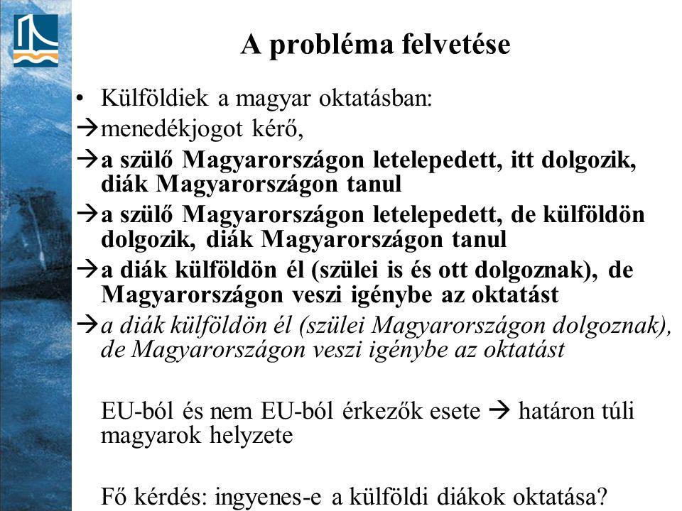 A probléma felvetése Külföldiek a magyar oktatásban:  menedékjogot kérő,  a szülő Magyarországon letelepedett, itt dolgozik, diák Magyarországon tanul  a szülő Magyarországon letelepedett, de külföldön dolgozik, diák Magyarországon tanul  a diák külföldön él (szülei is és ott dolgoznak), de Magyarországon veszi igénybe az oktatást  a diák külföldön él (szülei Magyarországon dolgoznak), de Magyarországon veszi igénybe az oktatást EU-ból és nem EU-ból érkezők esete  határon túli magyarok helyzete Fő kérdés: ingyenes-e a külföldi diákok oktatása