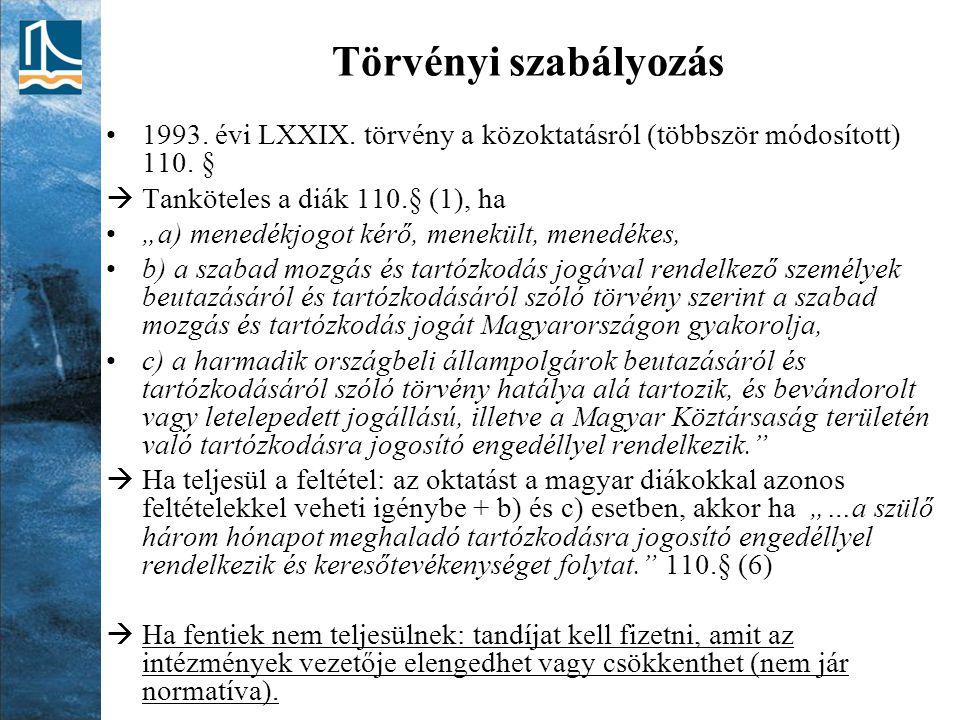 Törvényi szabályozás 1993. évi LXXIX. törvény a közoktatásról (többször módosított) 110.