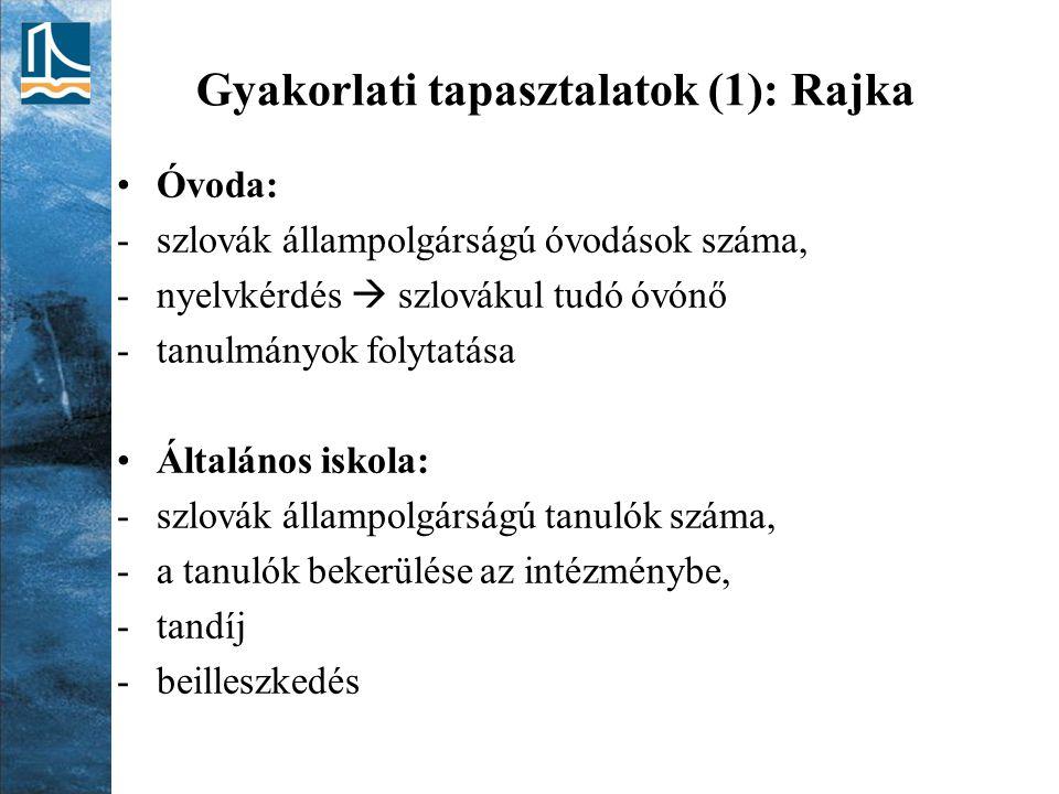 Gyakorlati tapasztalatok (1): Rajka Óvoda: -szlovák állampolgárságú óvodások száma, -nyelvkérdés  szlovákul tudó óvónő -tanulmányok folytatása Általános iskola: -szlovák állampolgárságú tanulók száma, -a tanulók bekerülése az intézménybe, -tandíj -beilleszkedés