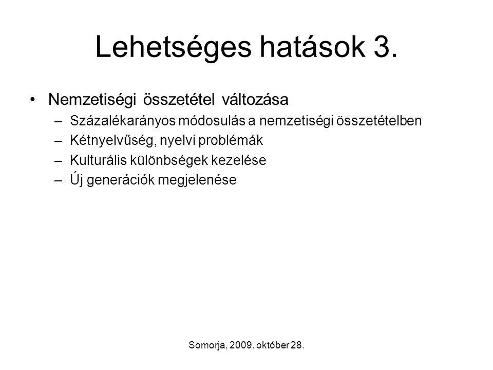 Somorja, 2009. október 28. Lehetséges hatások 3.