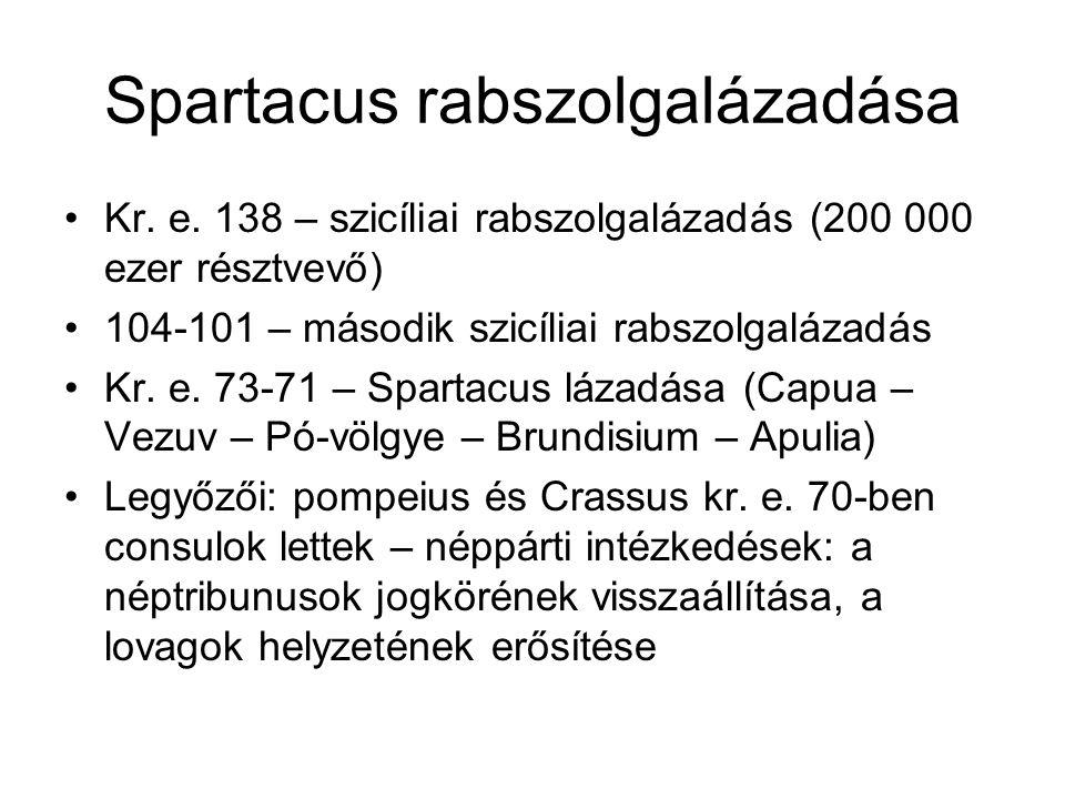 Spartacus rabszolgalázadása Kr. e. 138 – szicíliai rabszolgalázadás (200 000 ezer résztvevő) 104-101 – második szicíliai rabszolgalázadás Kr. e. 73-71