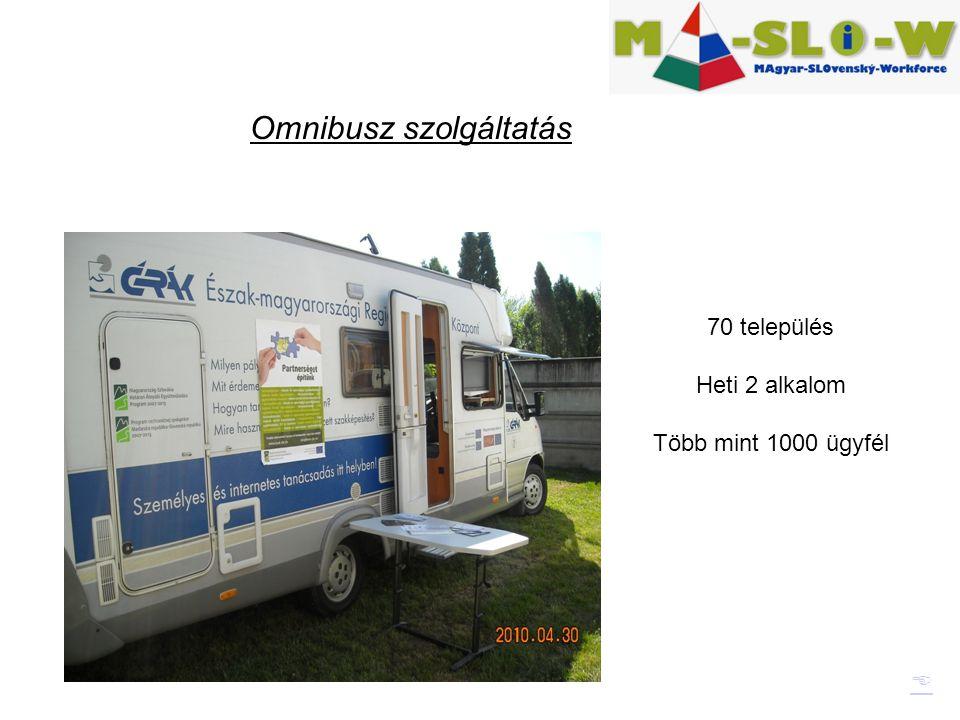 Omnibusz szolgáltatás  70 település Heti 2 alkalom Több mint 1000 ügyfél