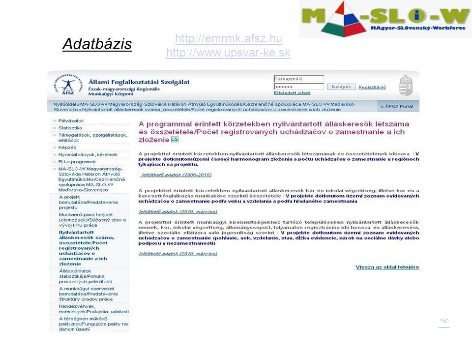 Adatbázis  http://emrmk.afsz.hu http://www.upsvar-ke.sk