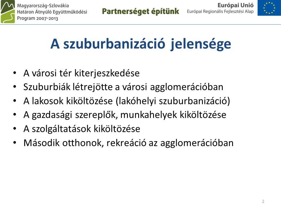 A szuburbanizáció jelensége A városi tér kiterjeszkedése Szuburbiák létrejötte a városi agglomerációban A lakosok kiköltözése (lakóhelyi szuburbanizác