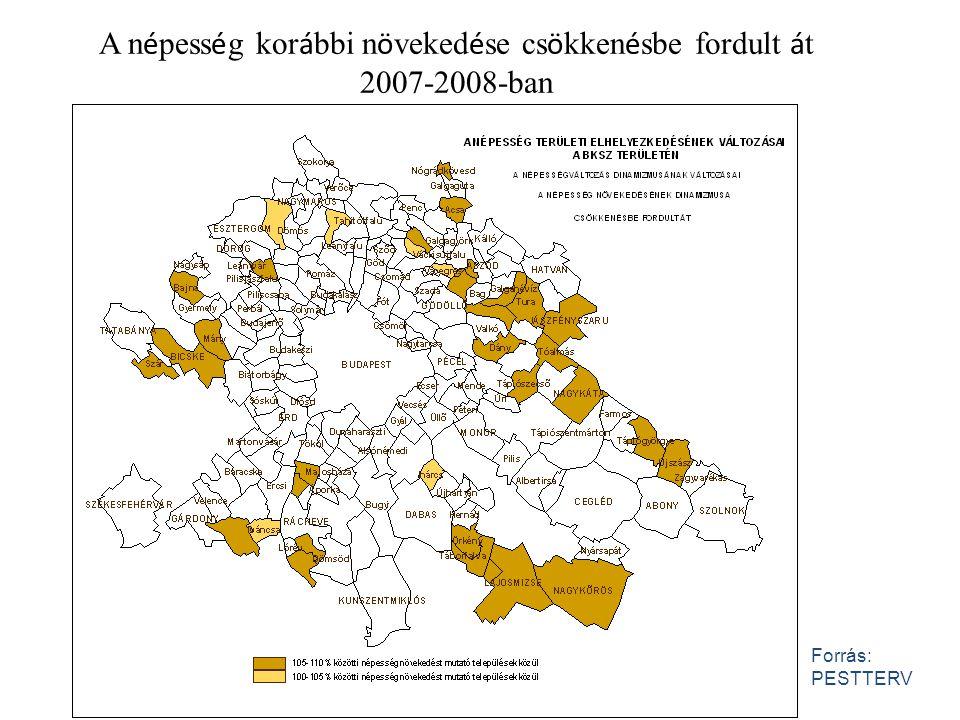 A n é pess é g kor á bbi n ö veked é se cs ö kken é sbe fordult á t 2007-2008-ban Forrás: PESTTERV