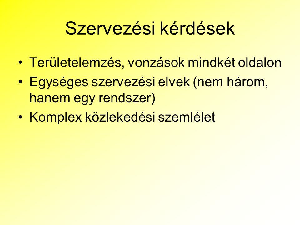Szabályozási kérdések Döntési szint –Mo.állam –Szlo.