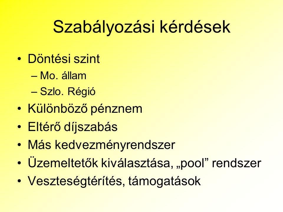 Szabályozási kérdések Döntési szint –Mo. állam –Szlo.