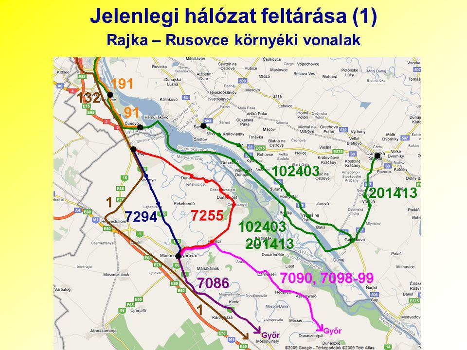 Jelenlegi hálózat feltárása (1) Rajka – Rusovce környéki vonalak