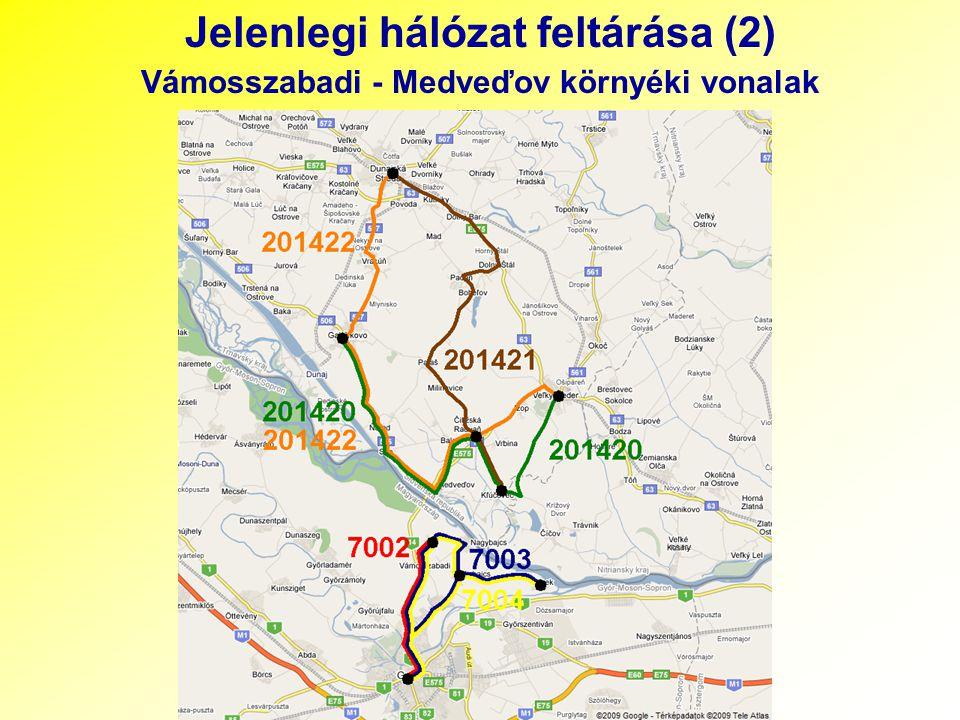 Jelenlegi hálózat feltárása (2) Vámosszabadi - Medveďov környéki vonalak