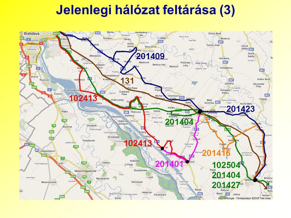Jelenlegi hálózat feltárása (3)