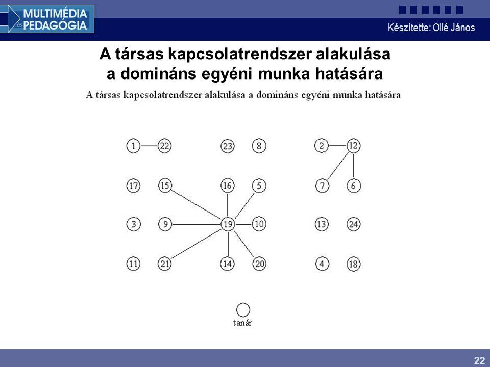 Készítette: Ollé János 22 A társas kapcsolatrendszer alakulása a domináns egyéni munka hatására