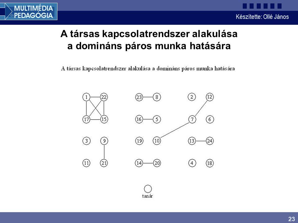 Készítette: Ollé János 23 A társas kapcsolatrendszer alakulása a domináns páros munka hatására