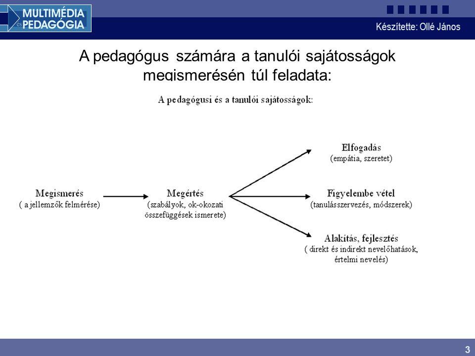 Készítette: Ollé János 3 A pedagógus számára a tanulói sajátosságok megismerésén túl feladata: