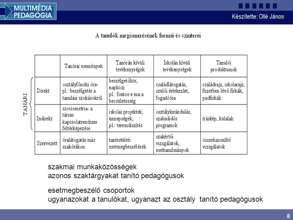 Készítette: Ollé János 8 szakmai munkaközösségek azonos szaktárgyakat tanító pedagógusok esetmegbeszélő csoportok ugyanazokat a tanulókat, ugyanazt az osztály tanító pedagógusok
