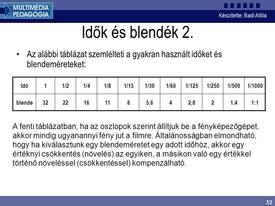 Készítette: Badi Attila 32 Idők és blendék 2. Az alábbi táblázat szemlélteti a gyakran használt időket és blendeméreteket: Idő11/21/41/81/151/301/601/