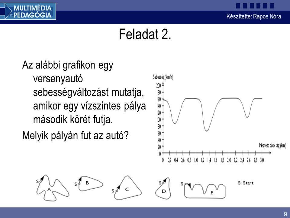 Készítette: Rapos Nóra 10 Mintafeladat a PISA 2000 vizsgálatból...