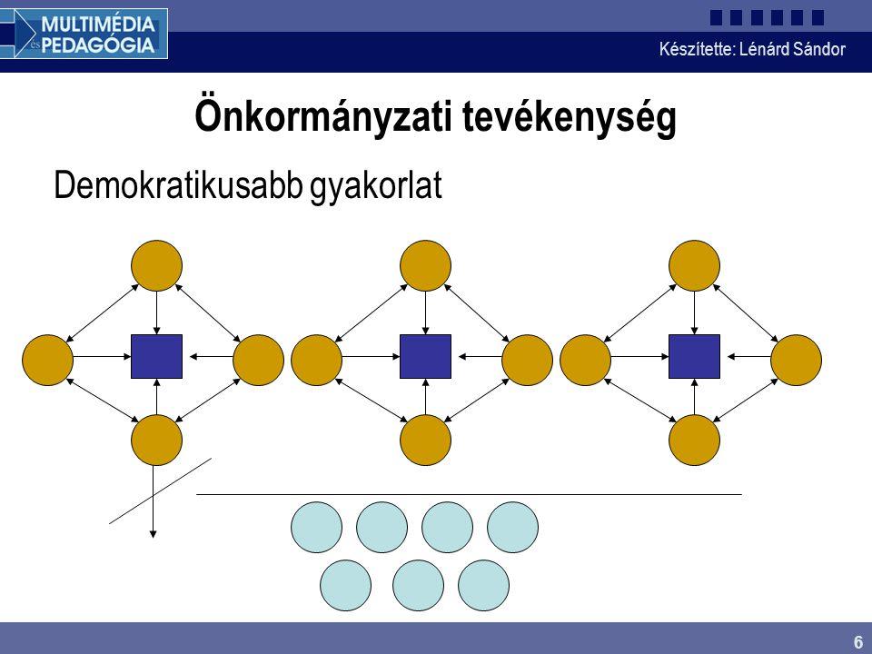 Készítette: Lénárd Sándor 5 Önkormányzati tevékenység Hagyományos gyakorlat