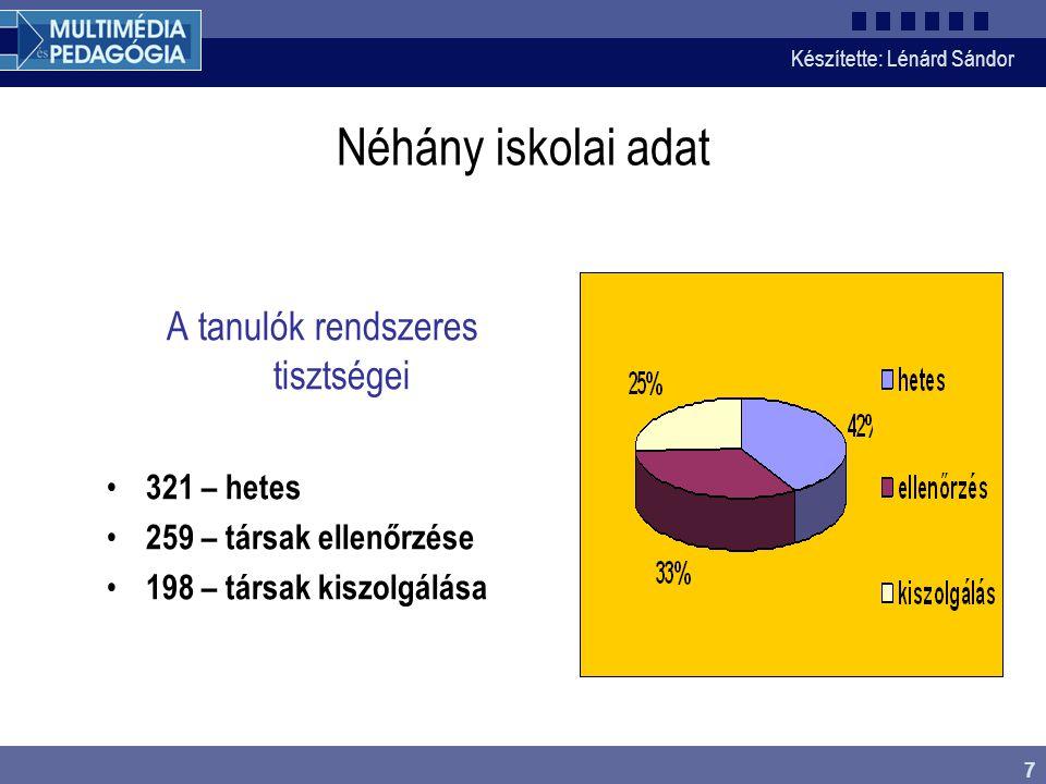 Készítette: Lénárd Sándor 6 Önkormányzati tevékenység Demokratikusabb gyakorlat