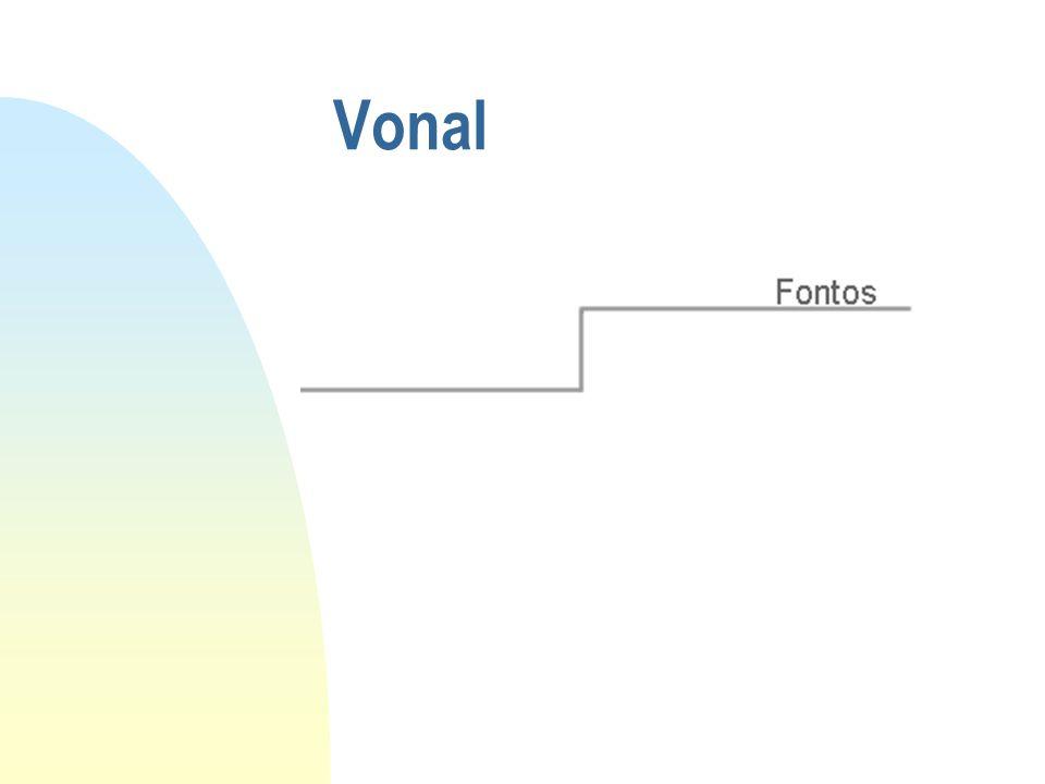 Vonal