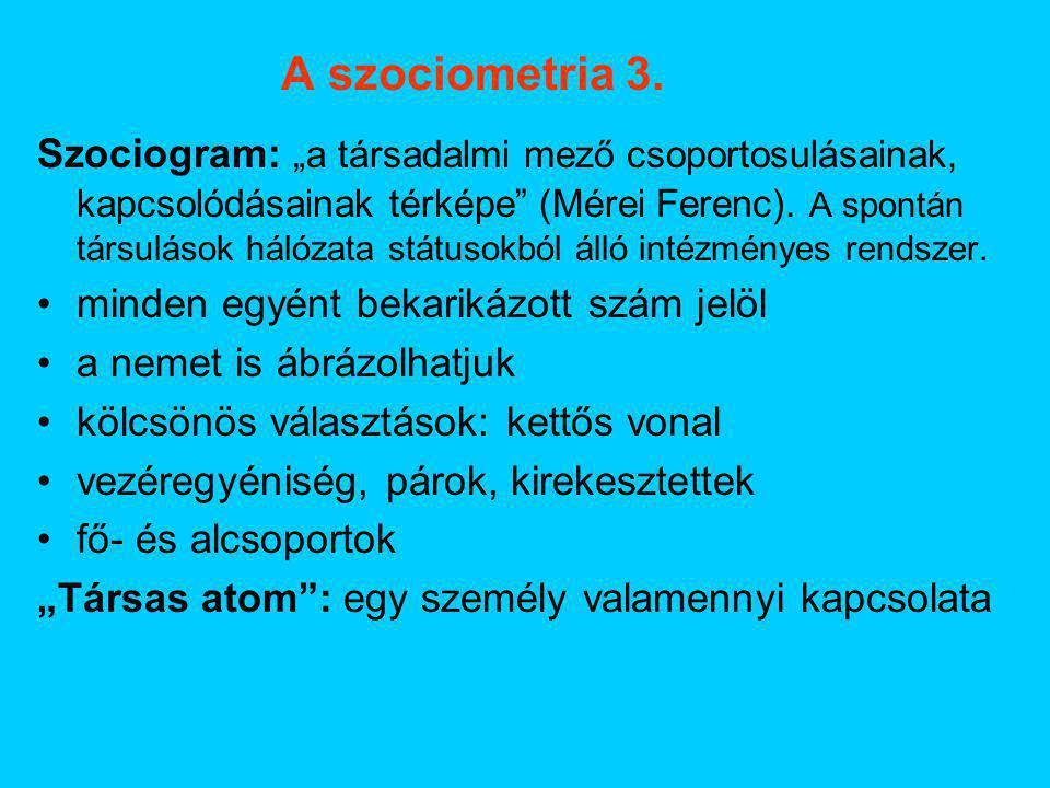 """A szociometria 3. Szociogram: """"a társadalmi mező csoportosulásainak, kapcsolódásainak térképe"""" (Mérei Ferenc). A spontán társulások hálózata státusokb"""
