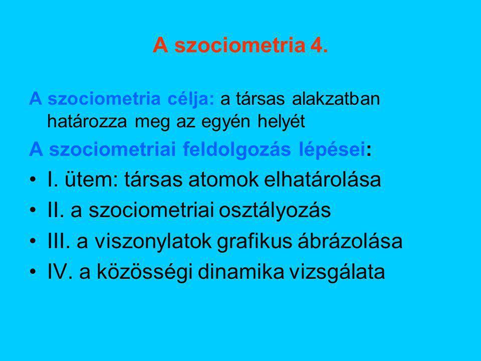 A szociometria 4. A szociometria célja: a társas alakzatban határozza meg az egyén helyét A szociometriai feldolgozás lépései: I. ütem: társas atomok