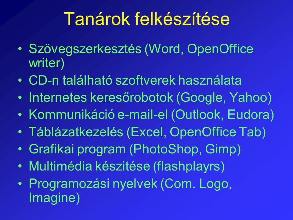 Tanárok felkészítése Szövegszerkesztés (Word, OpenOffice writer) CD-n található szoftverek használata Internetes keresőrobotok (Google, Yahoo) Kommuni