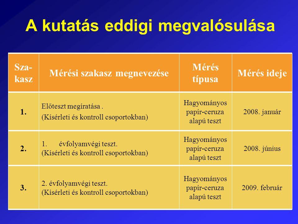 A kutatás eddigi megvalósulása 2009. február Hagyományos papír-ceruza alapú teszt 2. évfolyamvégi teszt. (Kísérleti és kontroll csoportokban) 3. 2008.
