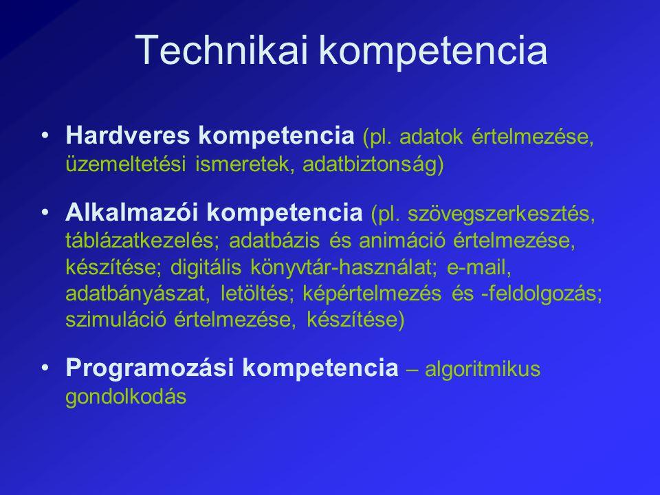 Technikai kompetencia Hardveres kompetencia (pl. adatok értelmezése, üzemeltetési ismeretek, adatbiztonság) Alkalmazói kompetencia (pl. szövegszerkesz