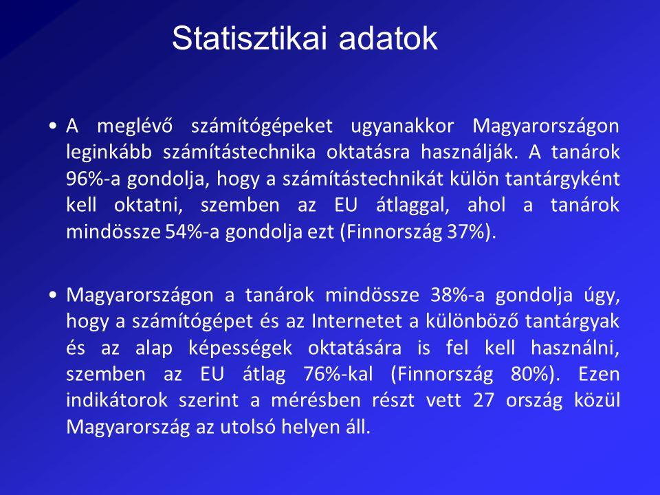 A meglévő számítógépeket ugyanakkor Magyarországon leginkább számítástechnika oktatásra használják. A tanárok 96%-a gondolja, hogy a számítástechnikát