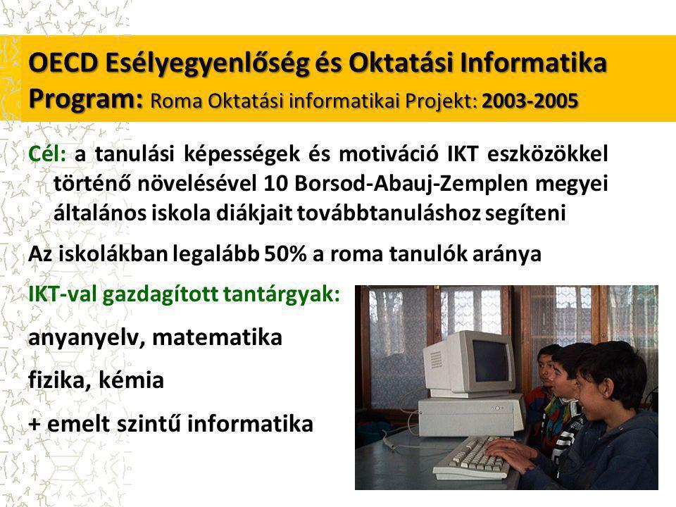OECD Esélyegyenlőség és Oktatási Informatika Program: Roma Oktatási informatikai Projekt: 2003-2005 Cél: a tanulási képességek és motiváció IKT eszközökkel történő növelésével 10 Borsod-Abauj-Zemplen megyei általános iskola diákjait továbbtanuláshoz segíteni Az iskolákban legalább 50% a roma tanulók aránya IKT-val gazdagított tantárgyak: anyanyelv, matematika fizika, kémia + emelt szintű informatika