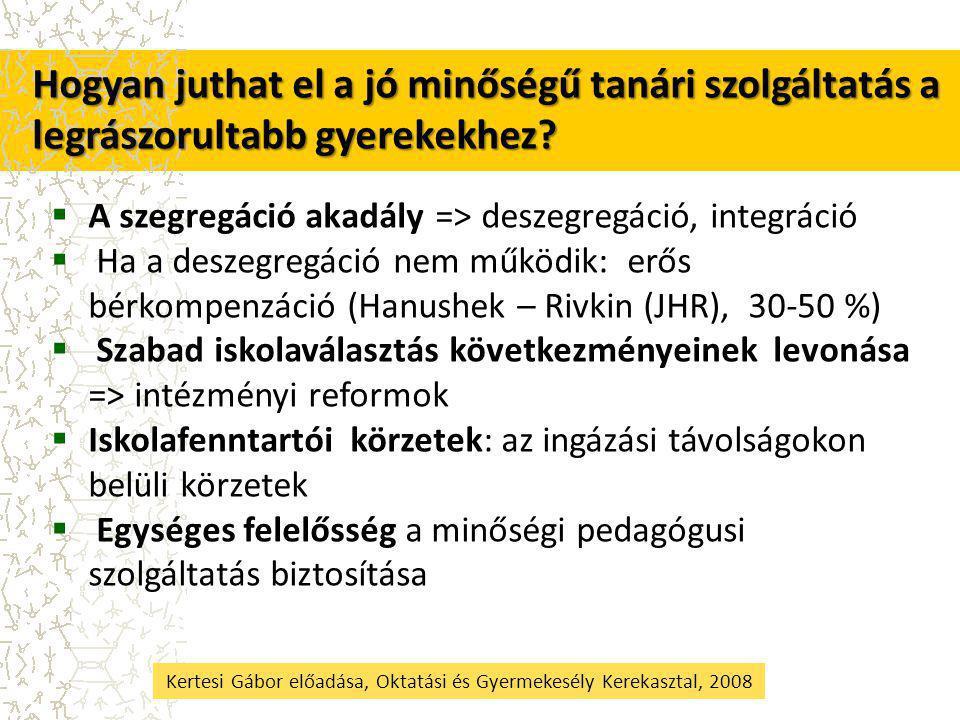  A szegregáció akadály => deszegregáció, integráció  Ha a deszegregáció nem működik: erős bérkompenzáció (Hanushek – Rivkin (JHR), 30-50 %)  Szabad iskolaválasztás következményeinek levonása => intézményi reformok  Iskolafenntartói körzetek: az ingázási távolságokon belüli körzetek  Egységes felelősség a minőségi pedagógusi szolgáltatás biztosítása Hogyan juthat el a jó minőségű tanári szolgáltatás a legrászorultabb gyerekekhez.