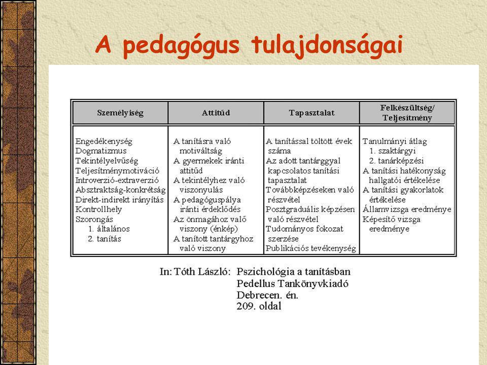 A pedagógus tulajdonságai
