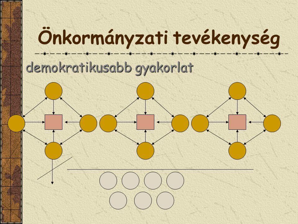 A nevelési koncepciók strukturális sajátosságai Klasszikus elmélet Modern elmélet normatívCélértékrelatív intellektuálisSzemélyiség- értelmezés regulatív irányított befogadó Folyamat- szervezés szabad aktív intellektualisz- tikus Hatás- szervezés naturalisztikus direktMetodikaindirekt
