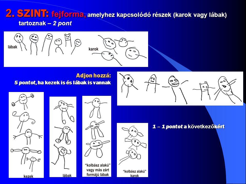 2. SZINT: fejforma, amelyhez kapcsolódó részek (karok vagy lábak) 2. SZINT: fejforma, amelyhez kapcsolódó részek (karok vagy lábak) tartoznak – 2 pont