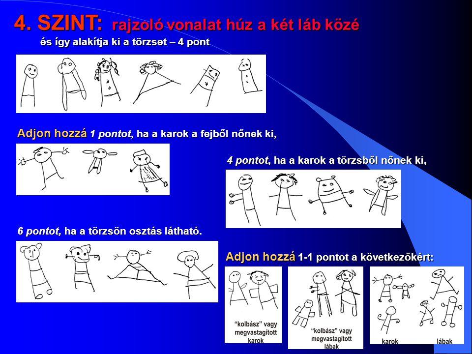4. SZINT: rajzoló vonalat húz a két láb közé és így alakítja ki a törzset – 4 pont Adjon hozzá 1 pontot, ha a karok a fejből nőnek ki, 4 pontot, ha a
