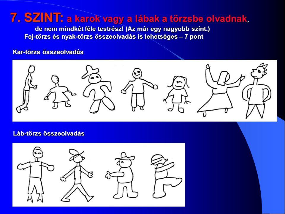 7. SZINT: a karok vagy a lábak a törzsbe olvadnak, de nem mindkét féle testrész! (Az már egy nagyobb színt.) 7. SZINT: a karok vagy a lábak a törzsbe