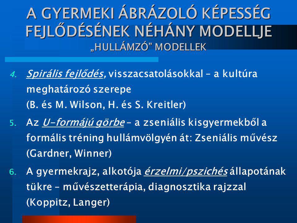 """A GYERMEKI ÁBRÁZOLÓ KÉPESSÉG FEJLŐDÉSÉNEK NÉHÁNY MODELLJE """"HULLÁMZÓ MODELLEK 4."""