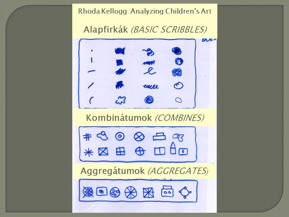 Kombinátumok (COMBINES) Aggregátumok (AGGREGATES ) Rhoda Kellogg: Analyzing Children's Art Alapfirkák (BASIC SCRIBBLES)