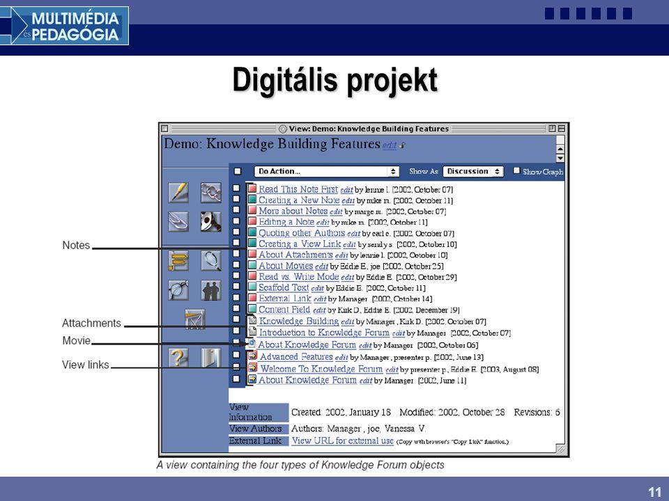 11 Digitális projekt