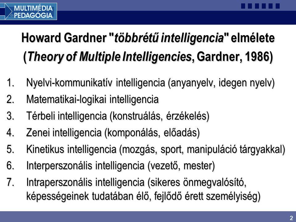 2 Howard Gardner többrétű intelligencia elmélete ( Theory of Multiple Intelligencies, Gardner, 1986) 1.Nyelvi-kommunikatív intelligencia (anyanyelv, idegen nyelv) 2.Matematikai-logikai intelligencia 3.Térbeli intelligencia (konstruálás, érzékelés) 4.Zenei intelligencia (komponálás, előadás) 5.Kinetikus intelligencia (mozgás, sport, manipuláció tárgyakkal) 6.Interperszonális intelligencia (vezető, mester) 7.Intraperszonális intelligencia (sikeres önmegvalósító, képességeinek tudatában élő, fejlődő érett személyiség)