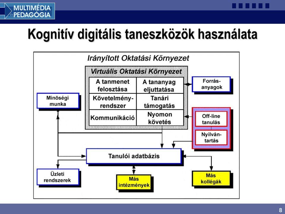8 Kognitív digitális taneszközök használata