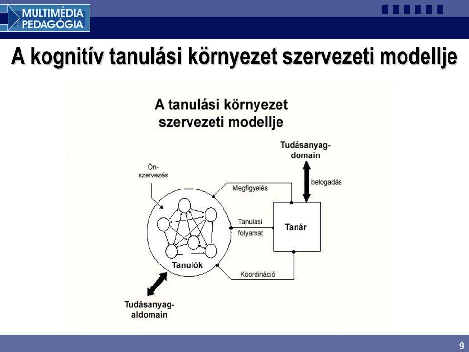 9 A kognitív tanulási környezet szervezeti modellje