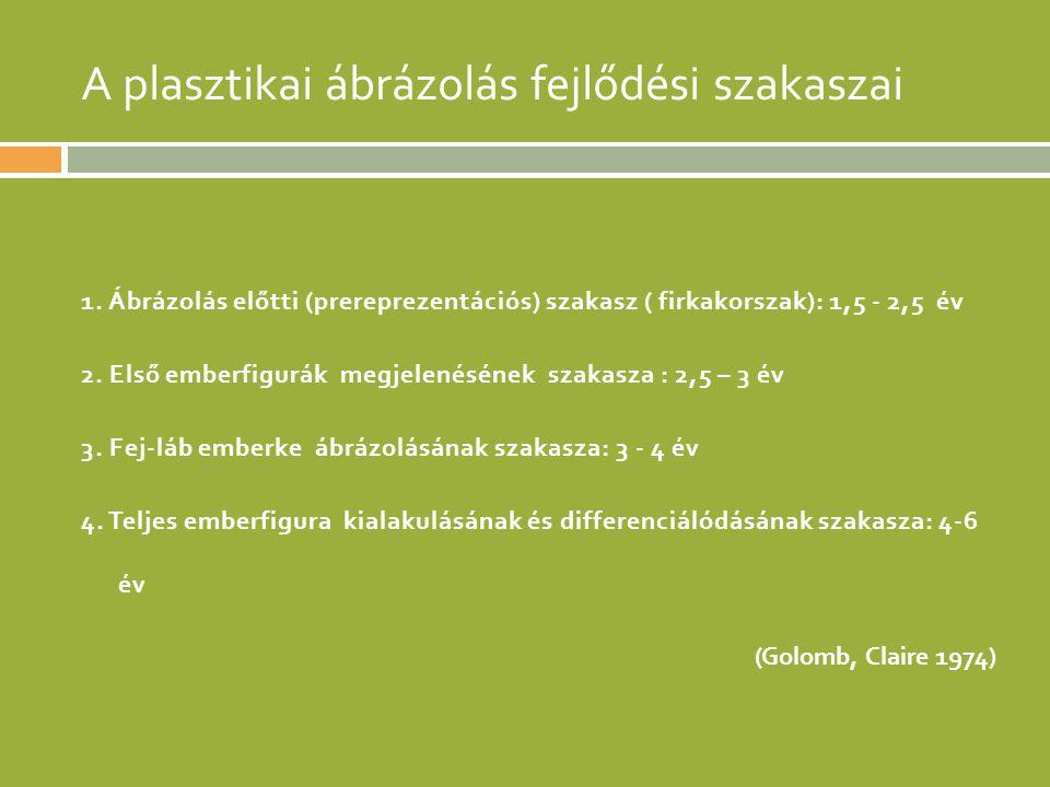 A plasztikai ábrázolás fejlődési szakaszai 1. Ábrázolás előtti (prereprezentációs) szakasz ( firkakorszak): 1,5 - 2,5 év 2. Első emberfigurák megjelen