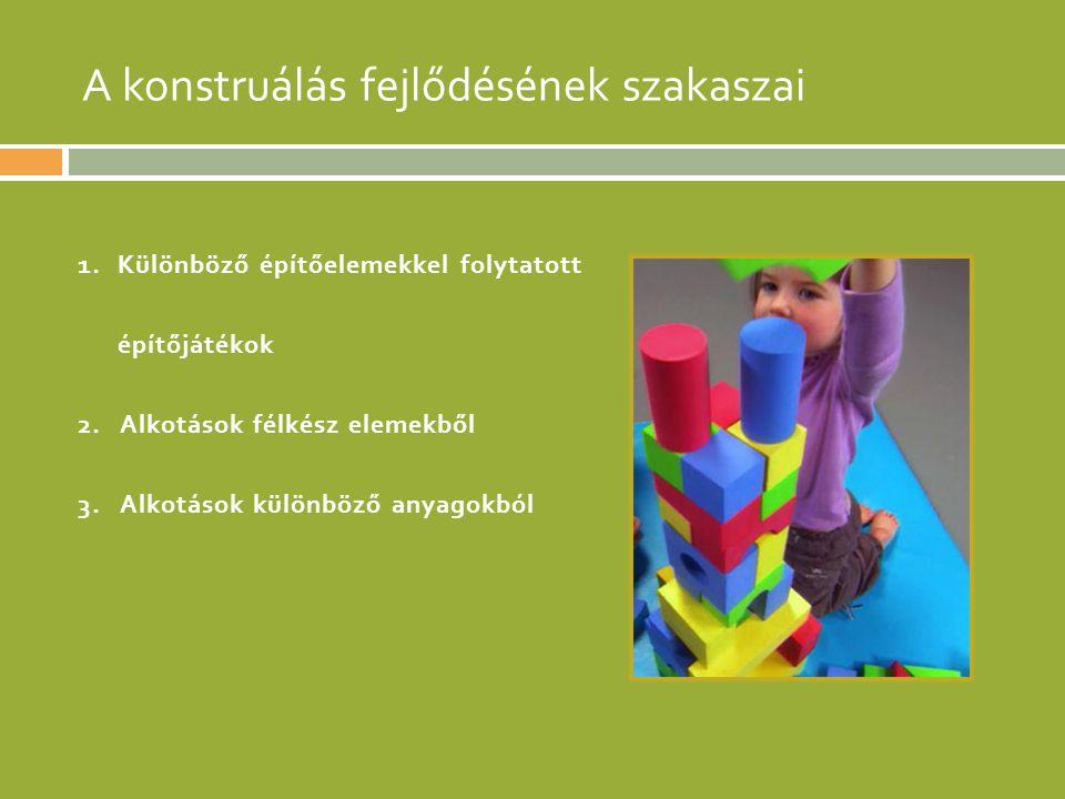 A konstruálás fejlődésének szakaszai 1.Különböző építőelemekkel folytatott építőjátékok 2. Alkotások félkész elemekből 3. Alkotások különböző anyagokb